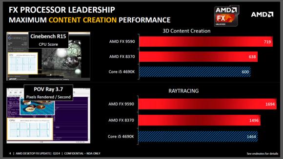 AMD lanza tres nuevos procesadores de ocho núcleos y anuncia una rebaja de precios
