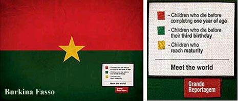 Bandera de Burkina Fasso