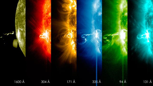 Erupción solar vista con diferentes longitudes de onda