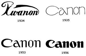 Evolución del logo de Canon