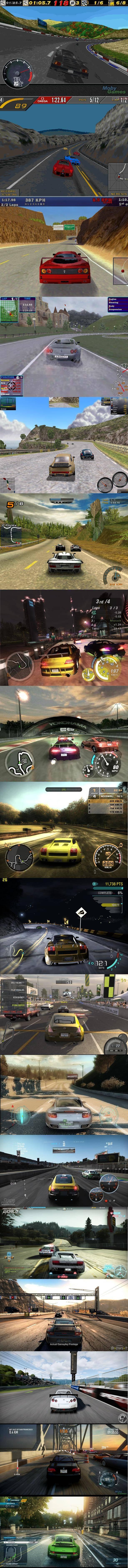 Evolución gráfica de Need for Speed