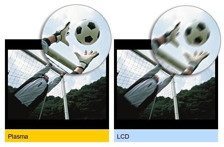 Tiempo de respuesta Plasma - LCD