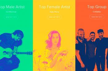 Los artistas y canciones más escuchadas del año en Spotify