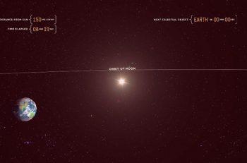 Viajando por el espacio a la velocidad de la luz
