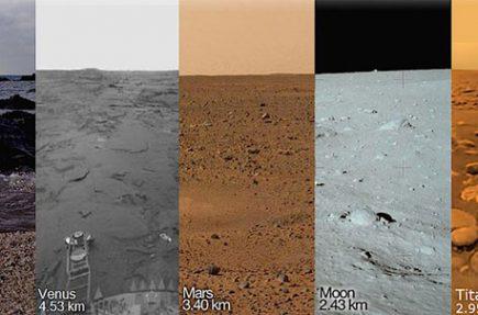 Distancia al horizonte en la Tierra, Venus, Marte, la Luna y Titán