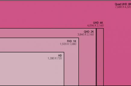 LG sugiere que Apple va a lanzar un iMac 8K a finales de año